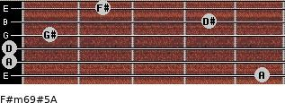 F#m6/9#5/A for guitar on frets 5, 0, 0, 1, 4, 2