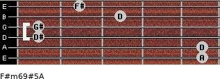 F#m6/9#5/A for guitar on frets 5, 5, 1, 1, 3, 2