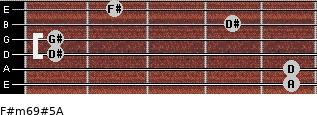 F#m6/9#5/A for guitar on frets 5, 5, 1, 1, 4, 2