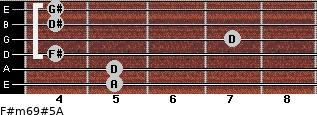 F#m6/9#5/A for guitar on frets 5, 5, 4, 7, 4, 4