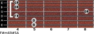 F#m6/9#5/A for guitar on frets 5, 5, 4, 8, 4, 4