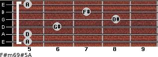 F#m6/9#5/A for guitar on frets 5, 5, 6, 8, 7, 5