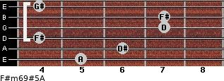F#m6/9#5/A for guitar on frets 5, 6, 4, 7, 7, 4