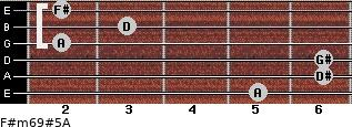 F#m6/9#5/A for guitar on frets 5, 6, 6, 2, 3, 2