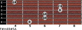 F#m6/9#5/A for guitar on frets 5, 6, 6, 7, 7, 4