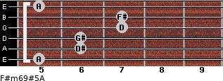 F#m6/9#5/A for guitar on frets 5, 6, 6, 7, 7, 5
