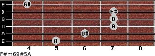 F#m6/9#5/A for guitar on frets 5, 6, 7, 7, 7, 4