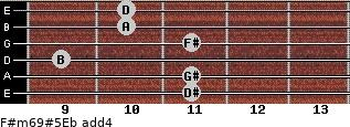 F#m6/9#5/Eb add(4) guitar chord