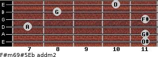 F#m6/9#5/Eb add(m2) guitar chord