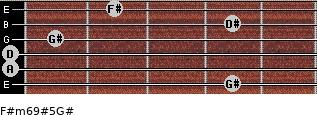 F#m6/9#5/G# for guitar on frets 4, 0, 0, 1, 4, 2