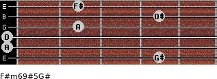 F#m6/9#5/G# for guitar on frets 4, 0, 0, 2, 4, 2