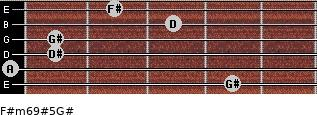 F#m6/9#5/G# for guitar on frets 4, 0, 1, 1, 3, 2