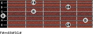 F#m6/9#5/G# for guitar on frets 4, 5, 0, 2, 4, 2