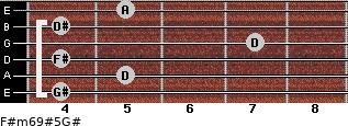 F#m6/9#5/G# for guitar on frets 4, 5, 4, 7, 4, 5