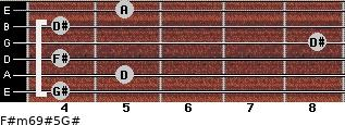F#m6/9#5/G# for guitar on frets 4, 5, 4, 8, 4, 5