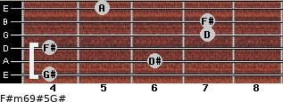 F#m6/9#5/G# for guitar on frets 4, 6, 4, 7, 7, 5