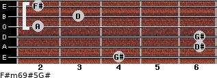 F#m6/9#5/G# for guitar on frets 4, 6, 6, 2, 3, 2