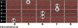 F#m6/9#5/G# for guitar on frets 4, 6, 6, 7, 7, 5