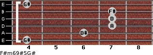 F#m6/9#5/G# for guitar on frets 4, 6, 7, 7, 7, 4
