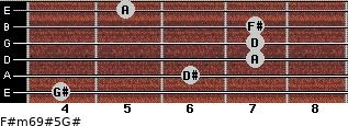 F#m6/9#5/G# for guitar on frets 4, 6, 7, 7, 7, 5