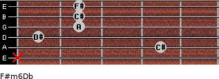 F#m6/Db for guitar on frets x, 4, 1, 2, 2, 2