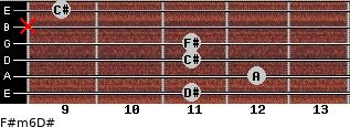 F#m6/D# for guitar on frets 11, 12, 11, 11, x, 9