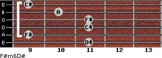 F#m6/D# for guitar on frets 11, 9, 11, 11, 10, 9