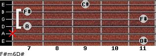 F#m6/D# for guitar on frets 11, x, 7, 11, 7, 9