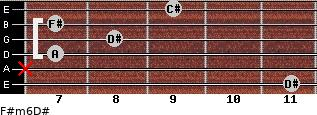 F#m6/D# for guitar on frets 11, x, 7, 8, 7, 9