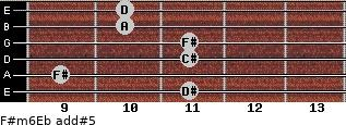 F#m6/Eb add(#5) guitar chord