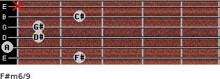 F#m6/9 for guitar on frets 2, 0, 1, 1, 2, x