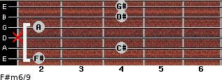 F#m6/9 for guitar on frets 2, 4, x, 2, 4, 4