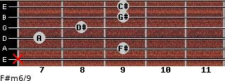F#m6/9 for guitar on frets x, 9, 7, 8, 9, 9