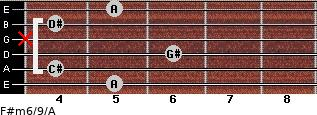 F#m6/9/A for guitar on frets 5, 4, 6, x, 4, 5
