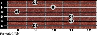 F#m6/9/Db for guitar on frets 9, 11, 11, 8, 10, 9