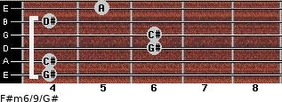 F#m6/9/G# for guitar on frets 4, 4, 6, 6, 4, 5