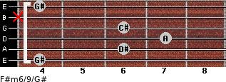 F#m6/9/G# for guitar on frets 4, 6, 7, 6, x, 4