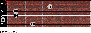 F#m6/9#5 for guitar on frets 2, 0, 1, 1, 3, x