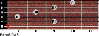 F#m6/9#5 for guitar on frets x, 9, 7, 8, 9, 10