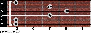 F#m6/9#5/A for guitar on frets 5, 5, 7, 8, 7, 5