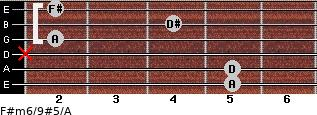 F#m6/9#5/A for guitar on frets 5, 5, x, 2, 4, 2