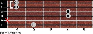 F#m6/9#5/A for guitar on frets 5, x, 7, 7, 4, 4