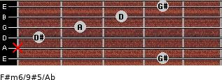 F#m6/9#5/Ab for guitar on frets 4, x, 1, 2, 3, 4