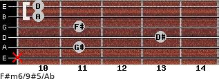 F#m6/9#5/Ab for guitar on frets x, 11, 13, 11, 10, 10