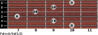 F#m6/9#5/D for guitar on frets 10, 9, 7, 8, 9, 10