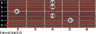 F#m6/9#5/D for guitar on frets x, 5, 4, 2, 4, 4