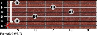 F#m6/9#5/D for guitar on frets x, 5, 6, 8, 7, 5