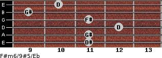 F#m6/9#5/Eb for guitar on frets 11, 11, 12, 11, 9, 10
