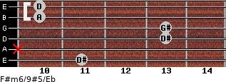 F#m6/9#5/Eb for guitar on frets 11, x, 13, 13, 10, 10