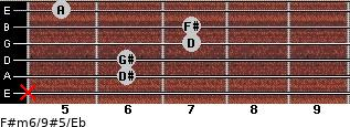 F#m6/9#5/Eb for guitar on frets x, 6, 6, 7, 7, 5